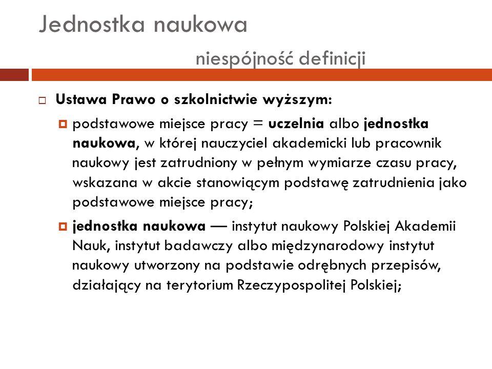 Czasopisma – wg list Lista A – JCR - 15-50 pkt.progi co 5 pkt.