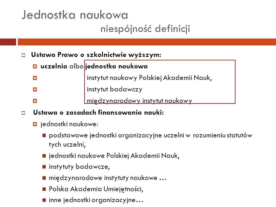 Ustawa Prawo o szkolnictwie wyższym: uczelnia albo jednostka naukowa instytut naukowy Polskiej Akademii Nauk, instytut badawczy międzynarodowy instytu