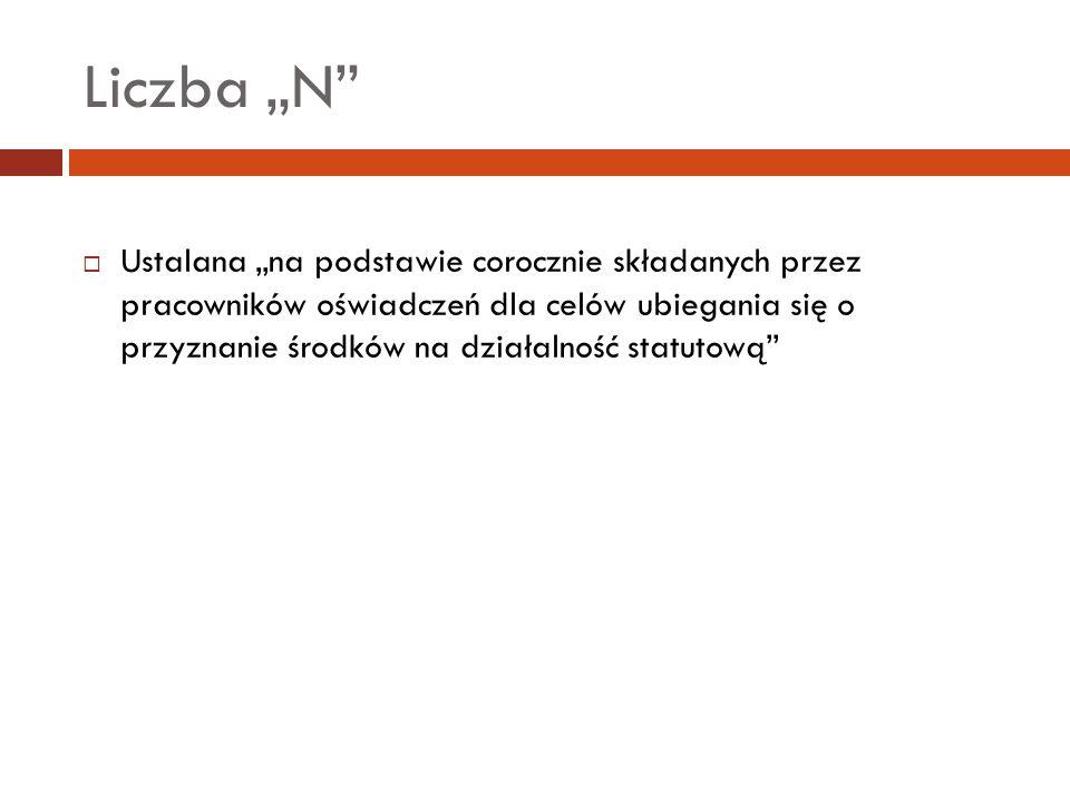 Rozporządzenie Ministra Nauki i Szkolnictwa Wyższego z dnia 27 kwietnia 2012 r.