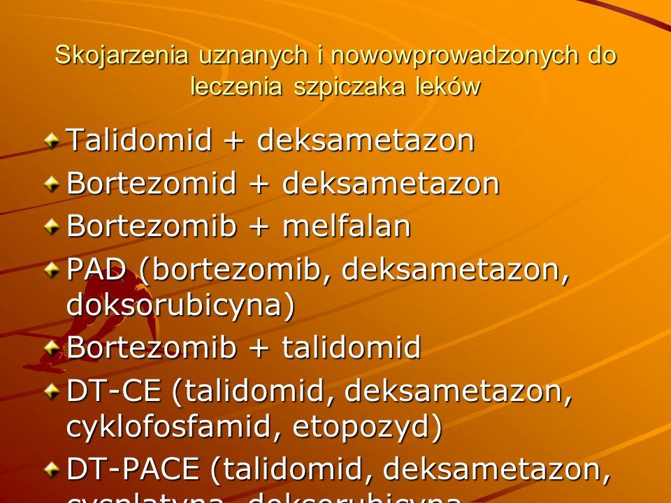 Skojarzenia uznanych i nowowprowadzonych do leczenia szpiczaka leków Talidomid + deksametazon Bortezomid + deksametazon Bortezomib + melfalan PAD (bortezomib, deksametazon, doksorubicyna) Bortezomib + talidomid DT-CE (talidomid, deksametazon, cyklofosfamid, etopozyd) DT-PACE (talidomid, deksametazon, cysplatyna, doksorubicyna, cyklofosfamid, etopozyd) MAC (melfalan, arszenik, witamina C)
