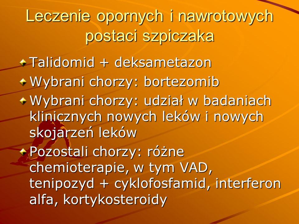 Leczenie opornych i nawrotowych postaci szpiczaka Talidomid + deksametazon Wybrani chorzy: bortezomib Wybrani chorzy: udział w badaniach klinicznych n
