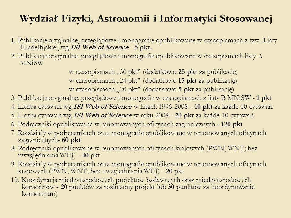 1. Publikacje oryginalne, przeglądowe i monografie opublikowane w czasopismach z tzw. Listy Filadelfijskiej, wg ISI Web of Science - 5 pkt. 2. Publika