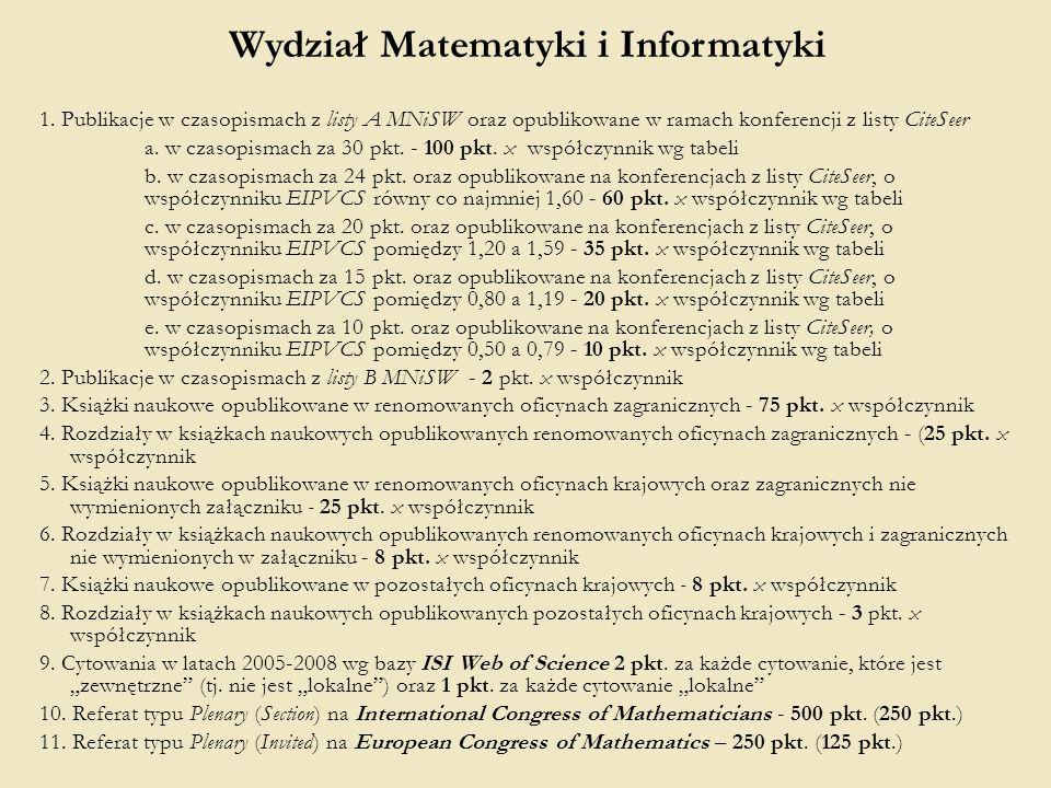 1. Publikacje w czasopismach z listy A MNiSW oraz opublikowane w ramach konferencji z listy CiteSeer a. w czasopismach za 30 pkt. - 100 pkt. x współcz