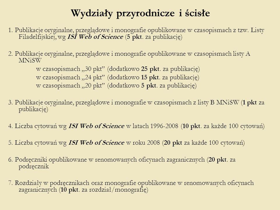 Wydziały przyrodnicze i ścisłe 1. Publikacje oryginalne, przeglądowe i monografie opublikowane w czasopismach z tzw. Listy Filadelfijskiej, wg ISI Web