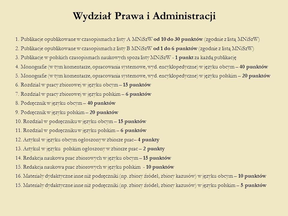 Wydział Prawa i Administracji 1. Publikacje opublikowane w czasopismach z listy A MNiSzW od 10 do 30 punktów (zgodnie z listą MNiSzW) 2. Publikacje op