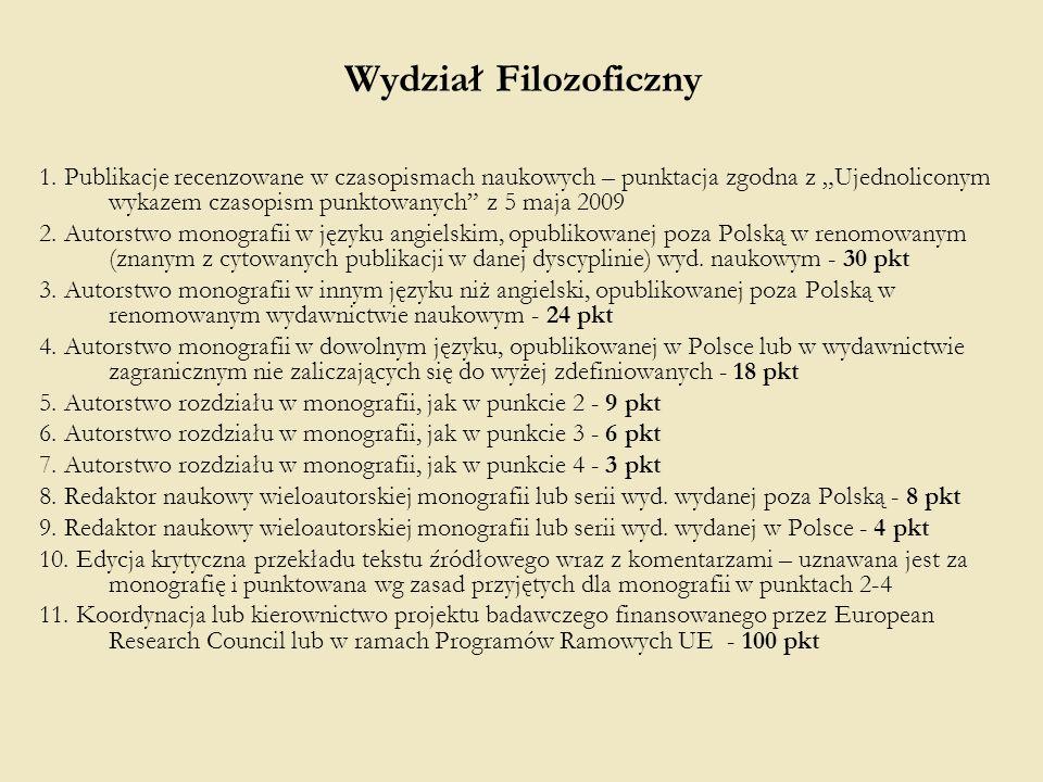 Wydział Filozoficzny 1. Publikacje recenzowane w czasopismach naukowych – punktacja zgodna z Ujednoliconym wykazem czasopism punktowanych z 5 maja 200