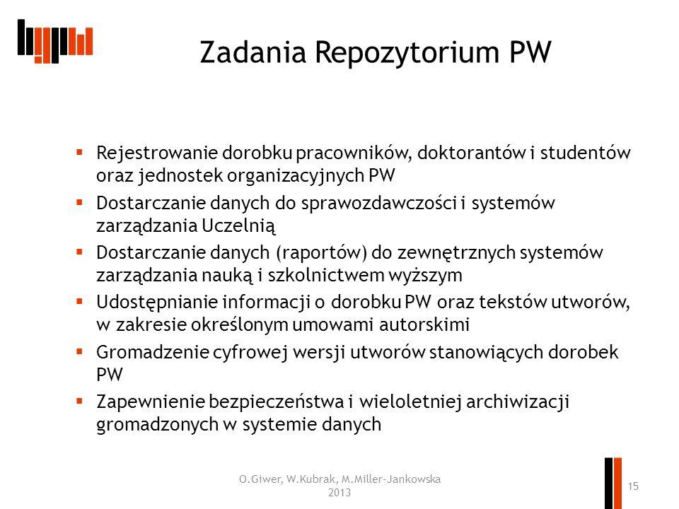 Zadania Repozytorium PW Rejestrowanie dorobku pracowników, doktorantów i studentów oraz jednostek organizacyjnych PW Dostarczanie danych do sprawozdaw