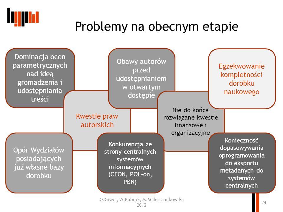 Problemy na obecnym etapie O.Giwer, W.Kubrak, M.Miller-Jankowska 2013 24 Dominacja ocen parametrycznych nad ideą gromadzenia i udostępniania treści Kw