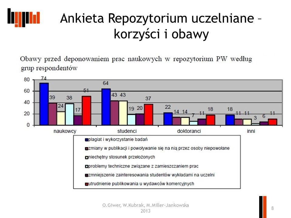 Ankieta Repozytorium uczelniane – korzyści i obawy O.Giwer, W.Kubrak, M.Miller-Jankowska 2013 8