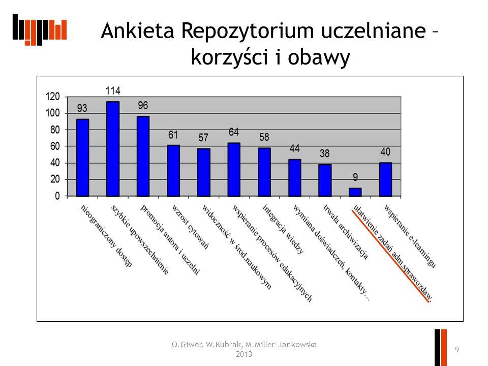 Ankieta Repozytorium uczelniane – korzyści i obawy O.Giwer, W.Kubrak, M.Miller-Jankowska 2013 9