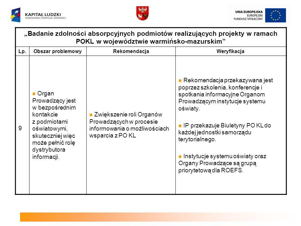 Badanie zdolności absorpcyjnych podmiotów realizujących projekty w ramach POKL w województwie warmińsko-mazurskim Lp.Obszar problemowyRekomendacjaWery