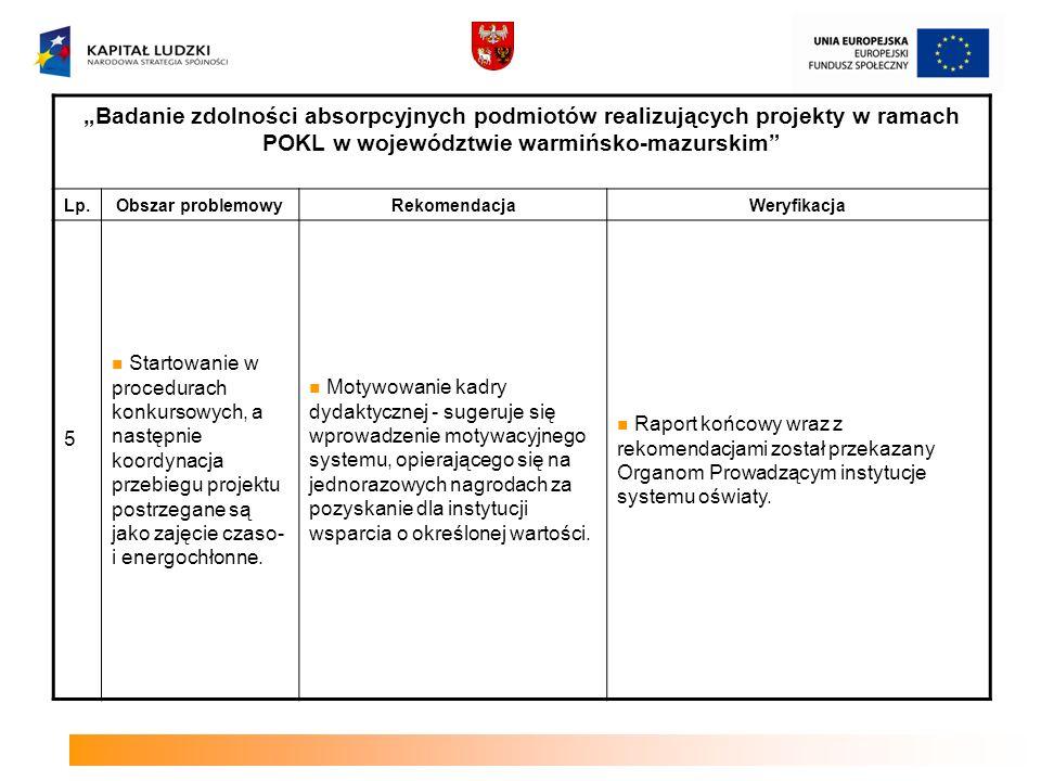 Badanie zdolności absorpcyjnych podmiotów realizujących projekty w ramach POKL w województwie warmińsko-mazurskim Lp.Obszar problemowyRekomendacjaWeryfikacja 6 Brak równowagi w relacjach między Instytucją Pośredniczącą a Beneficjentami.