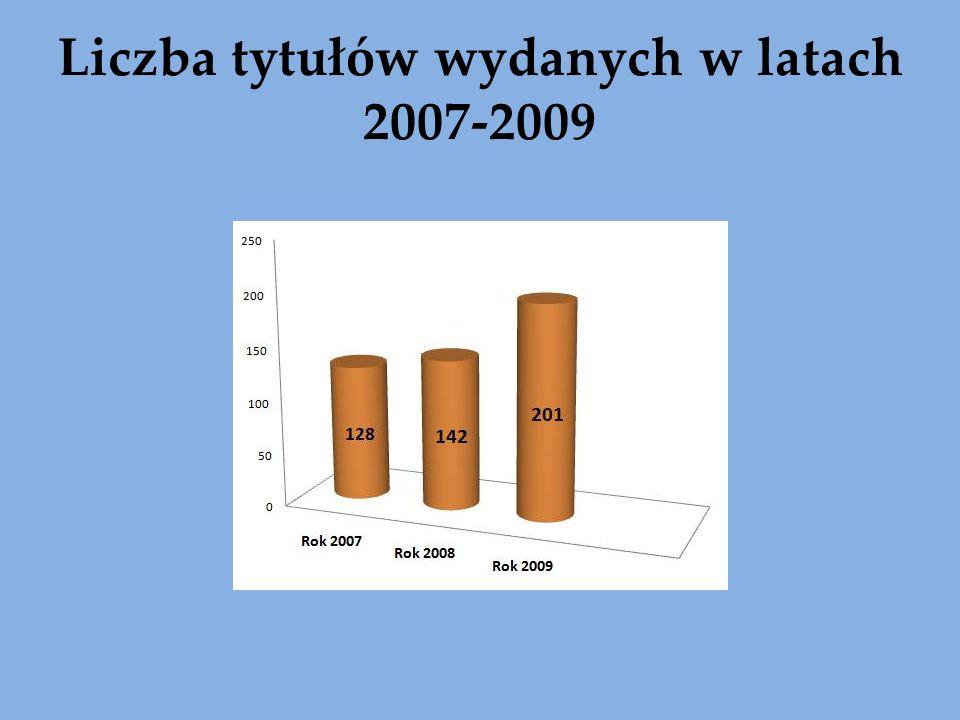 Liczba tytułów wydanych w latach 2007-2009
