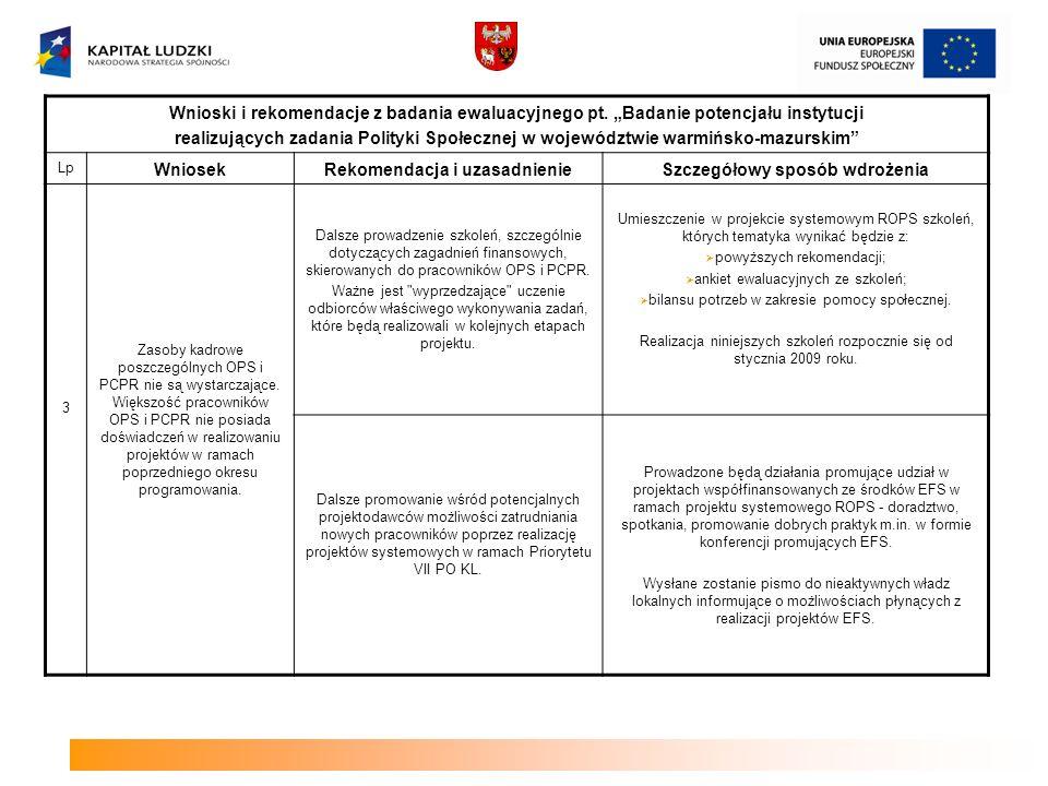 Wnioski i rekomendacje z badania ewaluacyjnego pt. Badanie potencjału instytucji realizujących zadania Polityki Społecznej w województwie warmińsko-ma