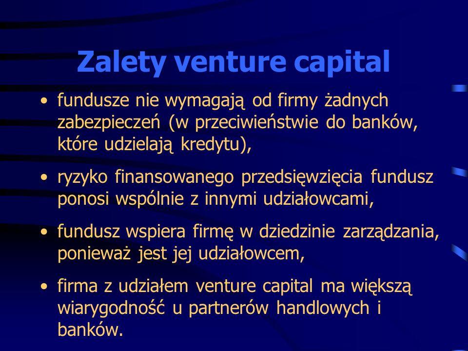 fundusze nie wymagają od firmy żadnych zabezpieczeń (w przeciwieństwie do banków, które udzielają kredytu), ryzyko finansowanego przedsięwzięcia fundu