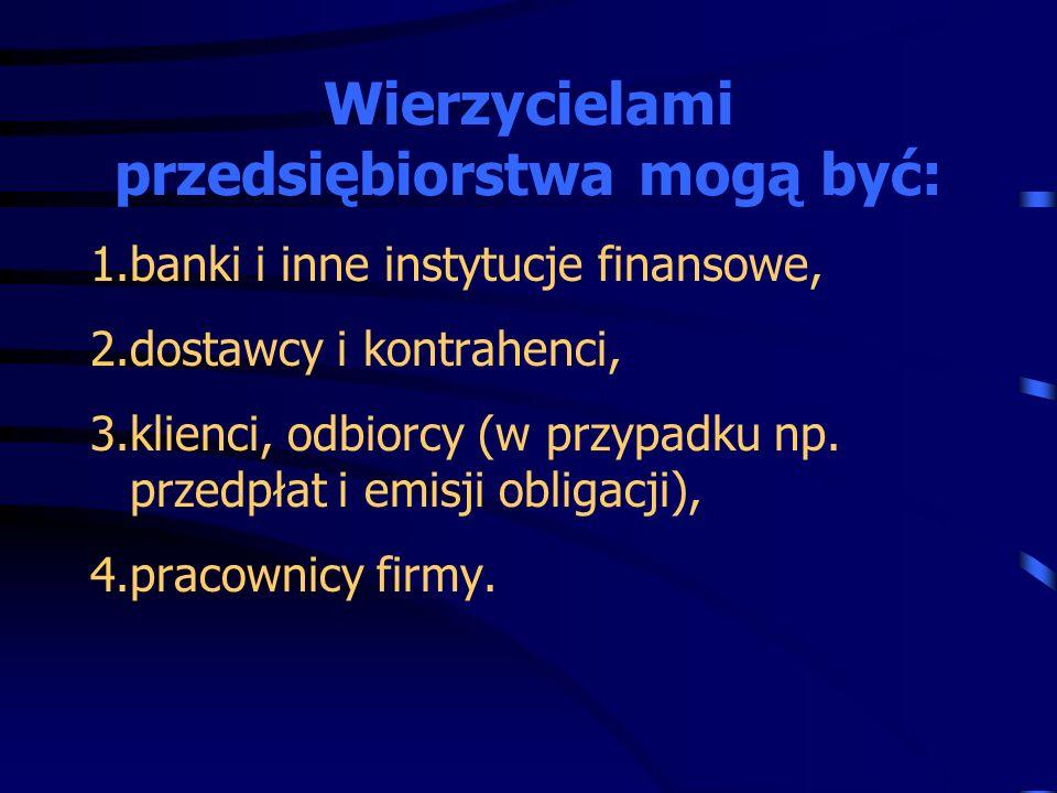 1.banki i inne instytucje finansowe, 2.dostawcy i kontrahenci, 3.klienci, odbiorcy (w przypadku np. przedpłat i emisji obligacji), 4.pracownicy firmy.