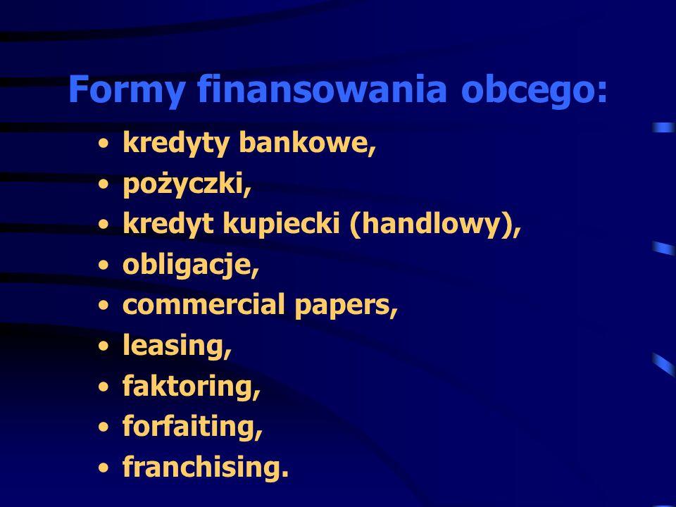 kredyty bankowe, pożyczki, kredyt kupiecki (handlowy), obligacje, commercial papers, leasing, faktoring, forfaiting, franchising. Formy finansowania o