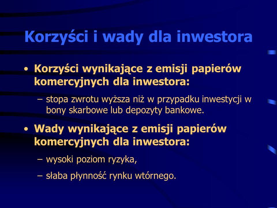 Korzyści i wady dla inwestora Korzyści wynikające z emisji papierów komercyjnych dla inwestora: –stopa zwrotu wyższa niż w przypadku inwestycji w bony