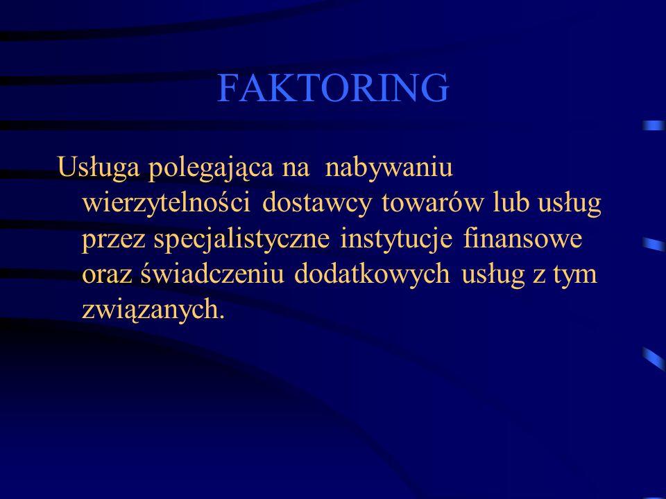 FAKTORING Usługa polegająca na nabywaniu wierzytelności dostawcy towarów lub usług przez specjalistyczne instytucje finansowe oraz świadczeniu dodatko
