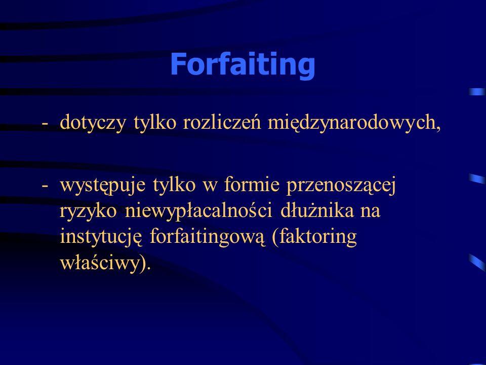 Forfaiting -dotyczy tylko rozliczeń międzynarodowych, -występuje tylko w formie przenoszącej ryzyko niewypłacalności dłużnika na instytucję forfaiting
