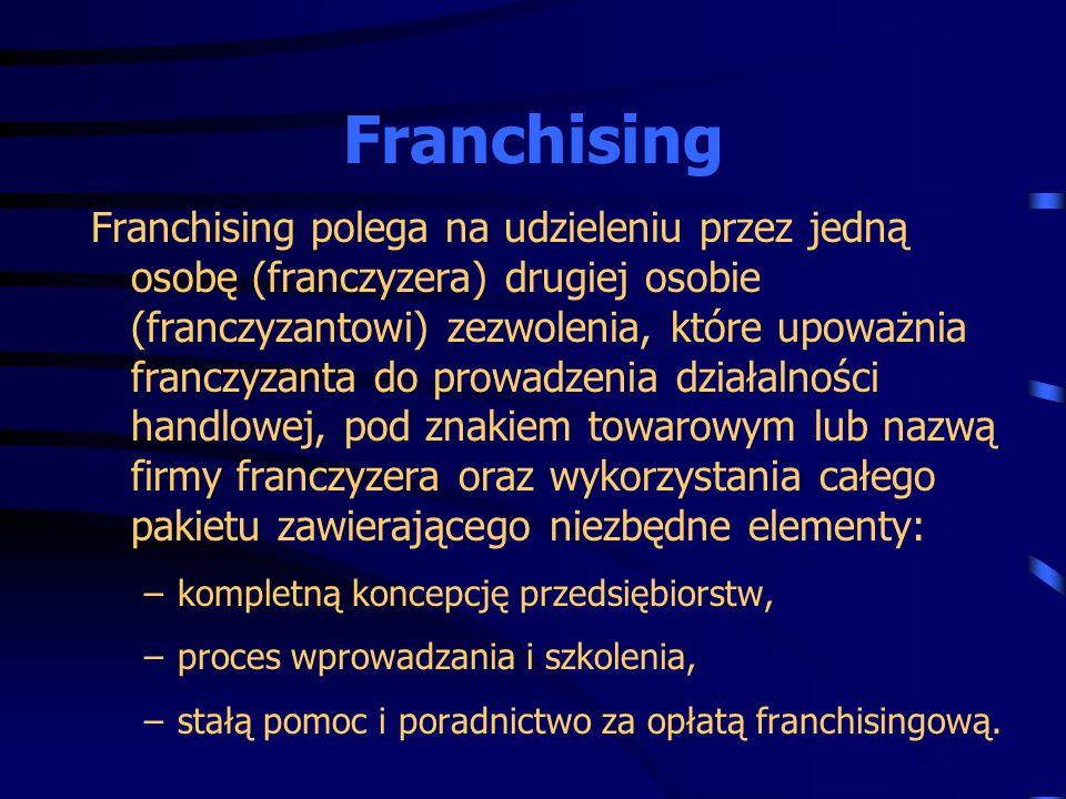 Franchising polega na udzieleniu przez jedną osobę (franczyzera) drugiej osobie (franczyzantowi) zezwolenia, które upoważnia franczyzanta do prowadzen