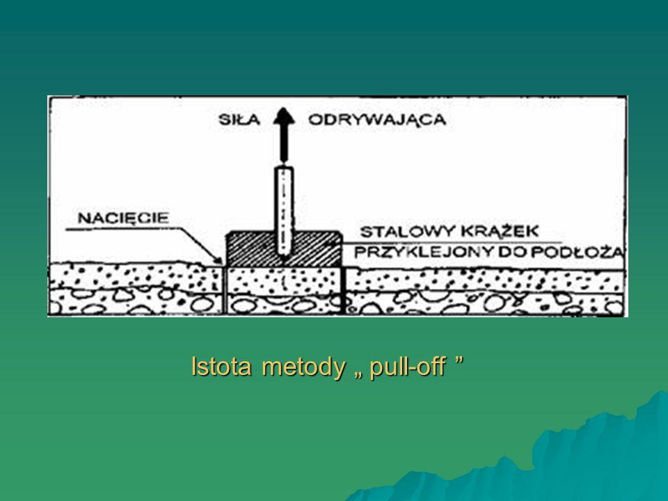 Istota metody pull-off Istota metody pull-off