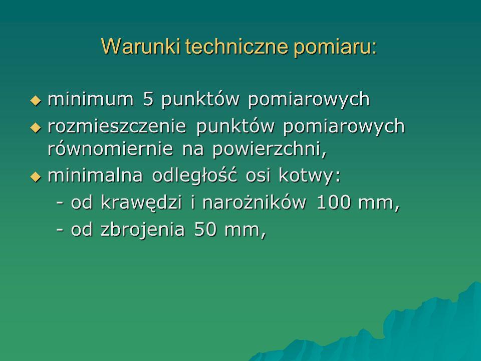 Warunki techniczne pomiaru: minimum 5 punktów pomiarowych minimum 5 punktów pomiarowych rozmieszczenie punktów pomiarowych równomiernie na powierzchni
