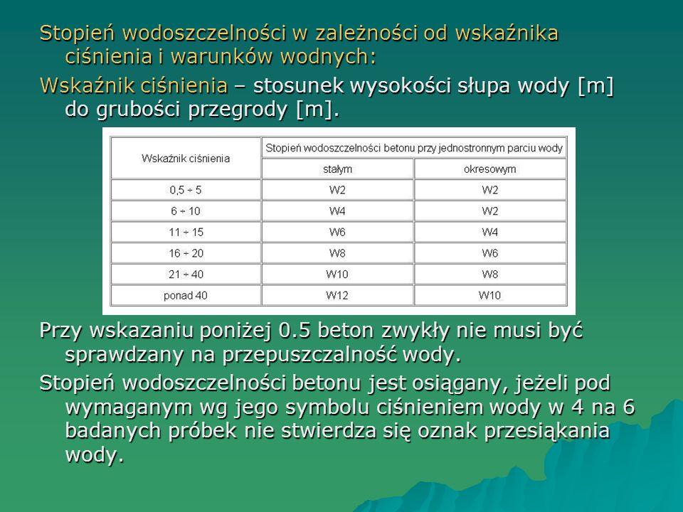 Stopień wodoszczelności w zależności od wskaźnika ciśnienia i warunków wodnych: Wskaźnik ciśnienia – stosunek wysokości słupa wody [m] do grubości prz