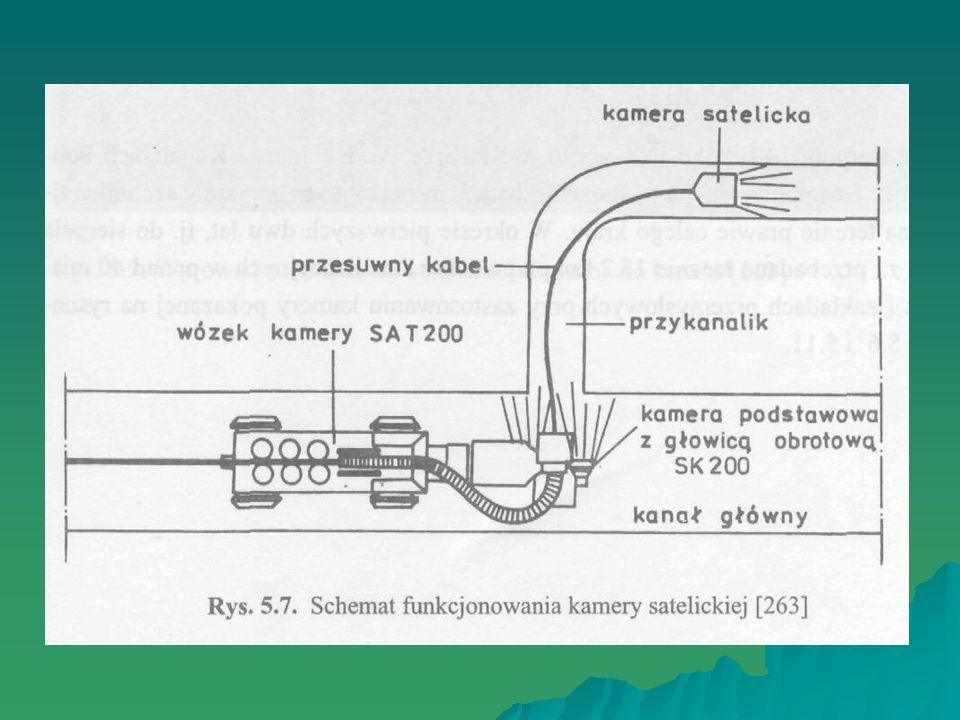 Ocena głębokości karbonatyzacji : Ocena głębokości karbonatyzacji : Karbonatyzacja – obniżenie pH betonu – w wyniku przemiany tlenku wapnia (CaO) albo wodorotlenku wapnia (Ca(OH) 2 ) w wyniku przemiany tlenku wapnia (CaO) albo wodorotlenku wapnia (Ca(OH) 2 ) w węglan wapnia (CaCO 3 ) pod wpływem dwutlenku węgla (CO 2 ) i wilgoci.