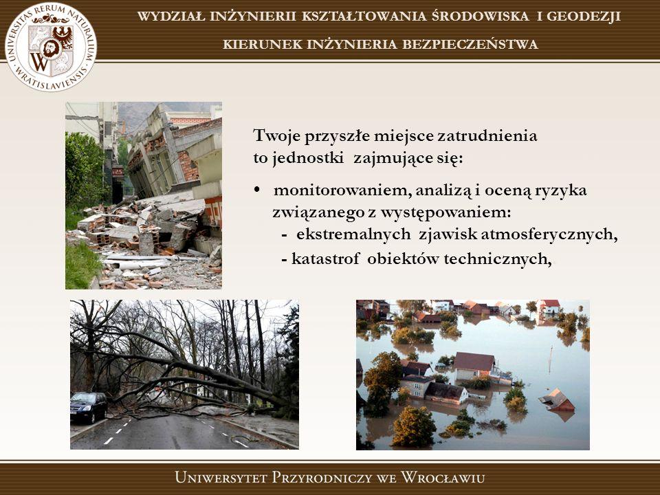 minimalizacją strat w wyniku: - katastrof naturalnych i technicznych, - destrukcyjnych działań człowieka,.