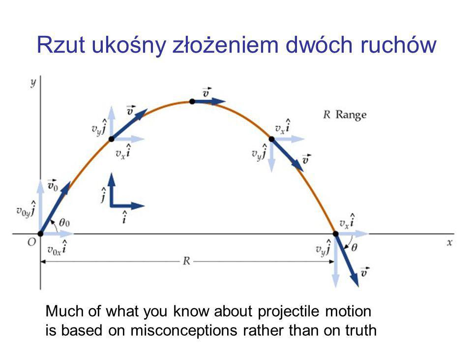 Rzut ukośny złożeniem dwóch ruchów Much of what you know about projectile motion is based on misconceptions rather than on truth