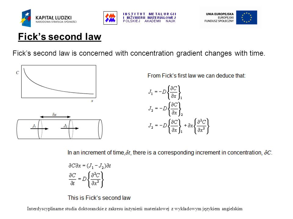 Ficks second law is concerned with concentration gradient changes with time. Interdyscyplinarne studia doktoranckie z zakresu inżynierii materiałowej