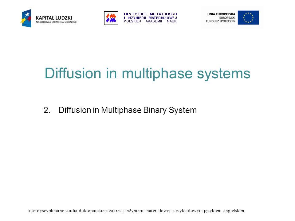 Diffusion in multiphase systems 2.Diffusion in Multiphase Binary System Interdyscyplinarne studia doktoranckie z zakresu inżynierii materiałowej z wyk
