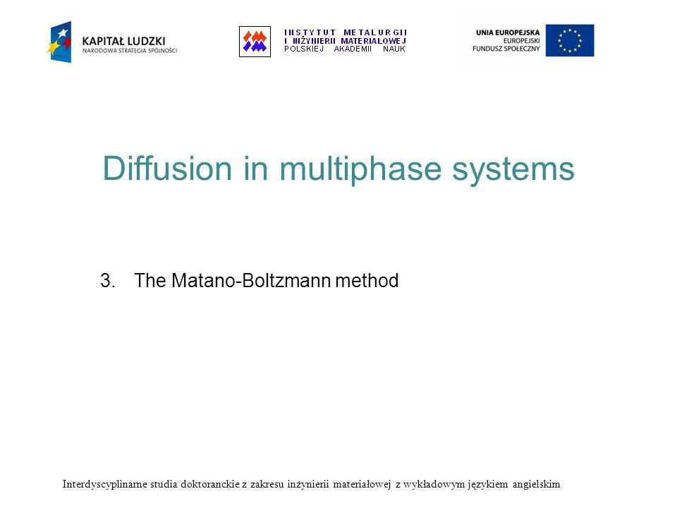 Diffusion in multiphase systems 3.The Matano-Boltzmann method Interdyscyplinarne studia doktoranckie z zakresu inżynierii materiałowej z wykładowym ję