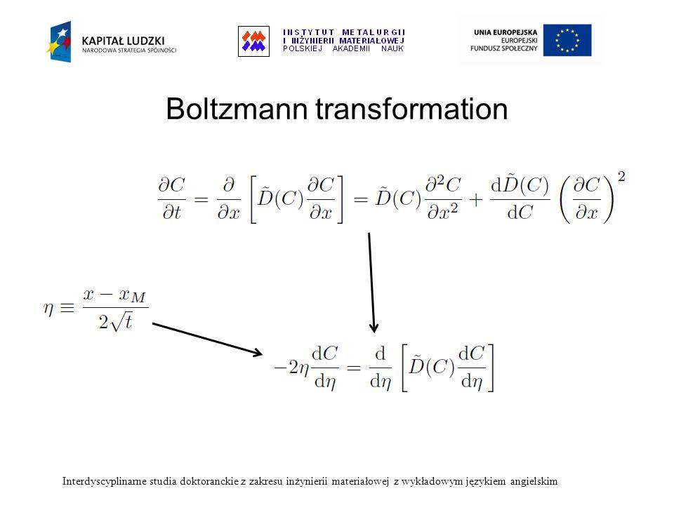Boltzmann transformation
