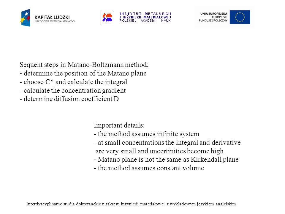 Interdyscyplinarne studia doktoranckie z zakresu inżynierii materiałowej z wykładowym językiem angielskim Sequent steps in Matano-Boltzmann method: -