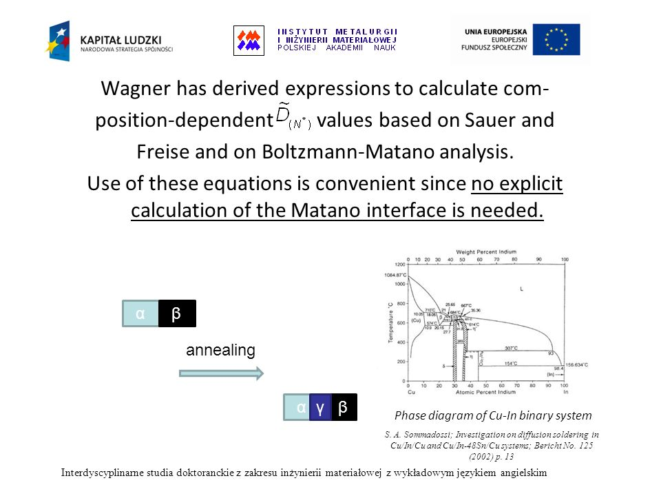 Wagner has derived expressions to calculate com- position-dependent values based on Sauer and Freise and on Boltzmann-Matano analysis. Use of these eq