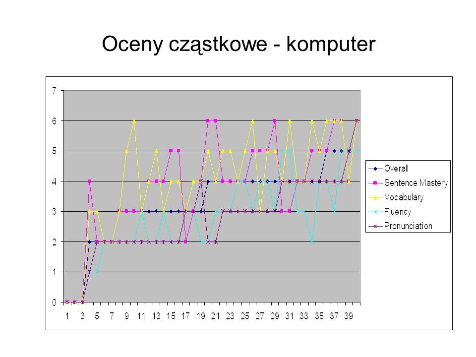 Oceny cząstkowe - komputer