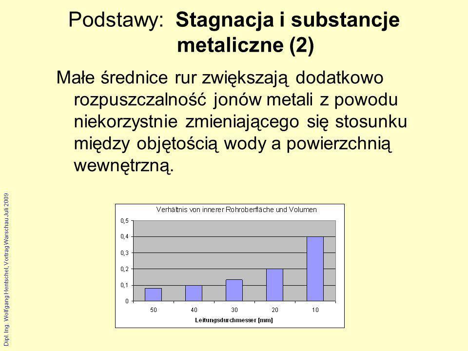 Dipl. Ing. Wolfgang Hentschel, Vortrag Warschau Juli 2009 Podstawy: Stagnacja i substancje metaliczne (2) Małe średnice rur zwiększają dodatkowo rozpu
