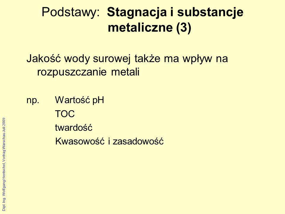 Dipl. Ing. Wolfgang Hentschel, Vortrag Warschau Juli 2009 Podstawy: Stagnacja i substancje metaliczne (3) Jakość wody surowej także ma wpływ na rozpus