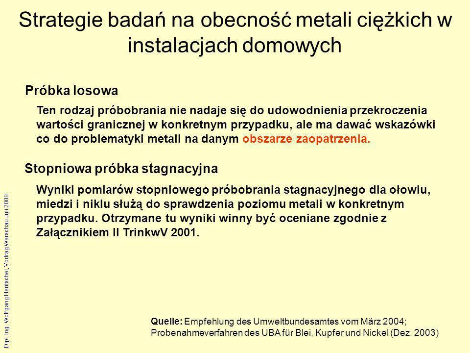 Dipl. Ing. Wolfgang Hentschel, Vortrag Warschau Juli 2009 Próbka losowa Stopniowa próbka stagnacyjna Ten rodzaj próbobrania nie nadaje się do udowodni