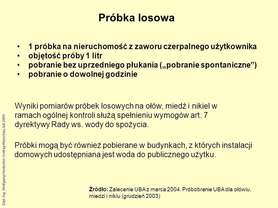 Dipl. Ing. Wolfgang Hentschel, Vortrag Warschau Juli 2009 Próbka losowa 1 próbka na nieruchomość z zaworu czerpalnego użytkownika objętość próby 1 lit