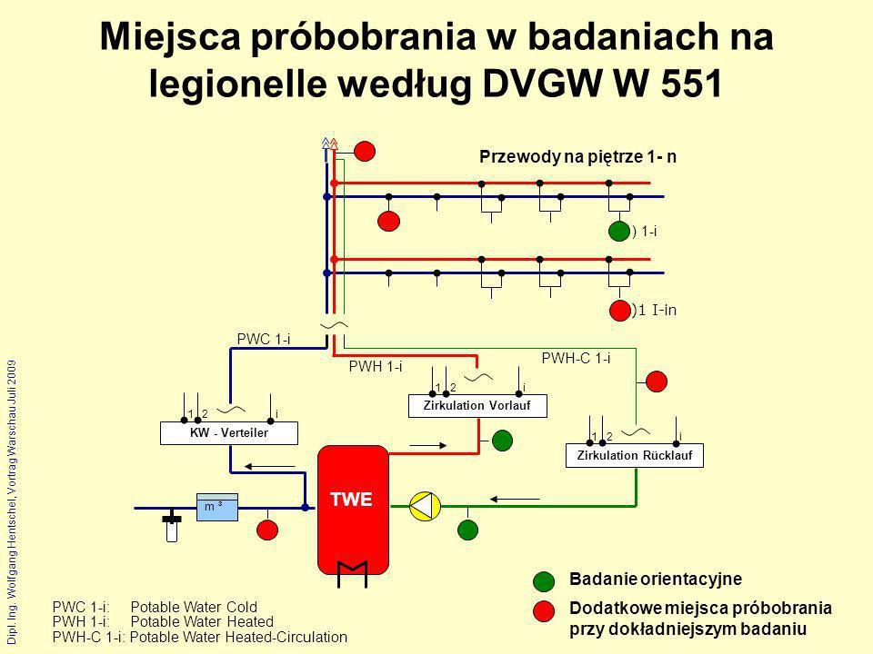 Dipl. Ing. Wolfgang Hentschel, Vortrag Warschau Juli 2009 Miejsca próbobrania w badaniach na legionelle według DVGW W 551 Badanie orientacyjne Dodatko