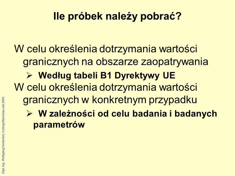 Dipl. Ing. Wolfgang Hentschel, Vortrag Warschau Juli 2009 Ile próbek należy pobrać? W celu określenia dotrzymania wartości granicznych na obszarze zao