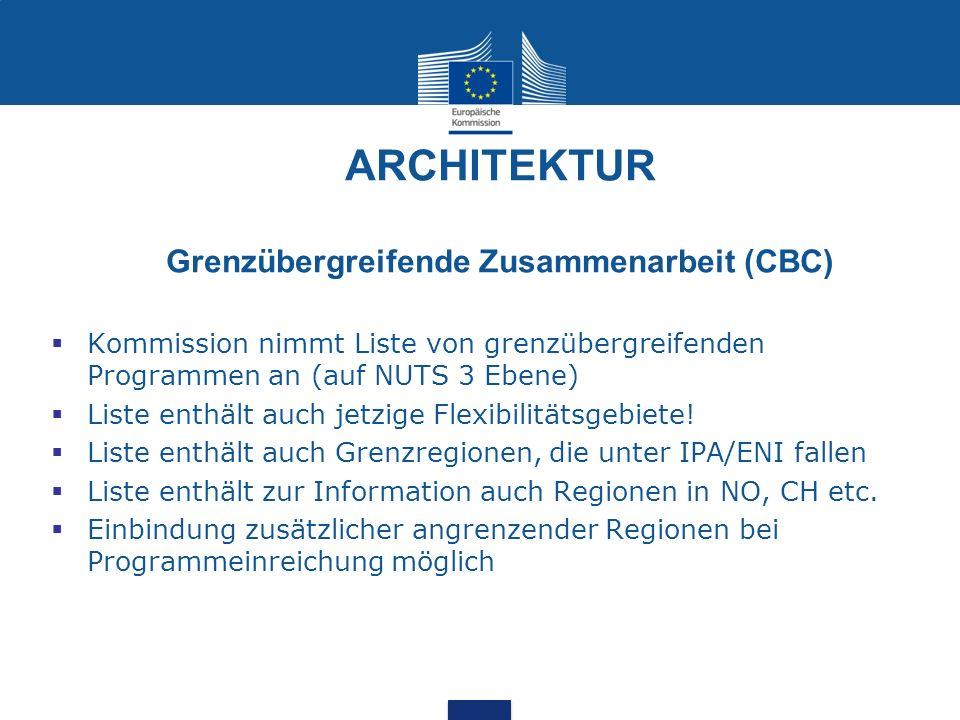 ARCHITEKTUR Grenzübergreifende Zusammenarbeit (CBC) Kommission nimmt Liste von grenzübergreifenden Programmen an (auf NUTS 3 Ebene) Liste enthält auch