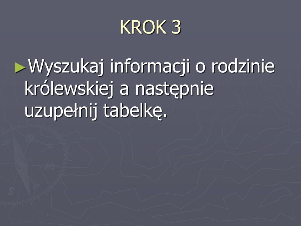 KROK 3 Wyszukaj informacji o rodzinie królewskiej a następnie uzupełnij tabelkę. Wyszukaj informacji o rodzinie królewskiej a następnie uzupełnij tabe