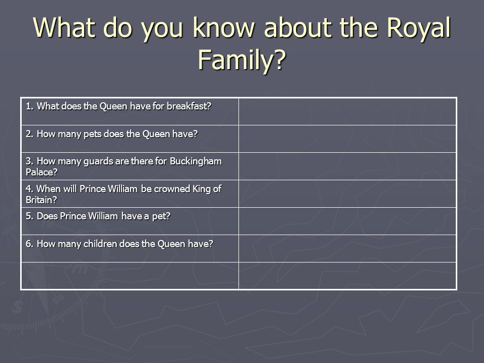 What do you know about the Royal Family? 1. What does the Queen have for breakfast? 2. How many pets does the Queen have? 3. How many guards are there
