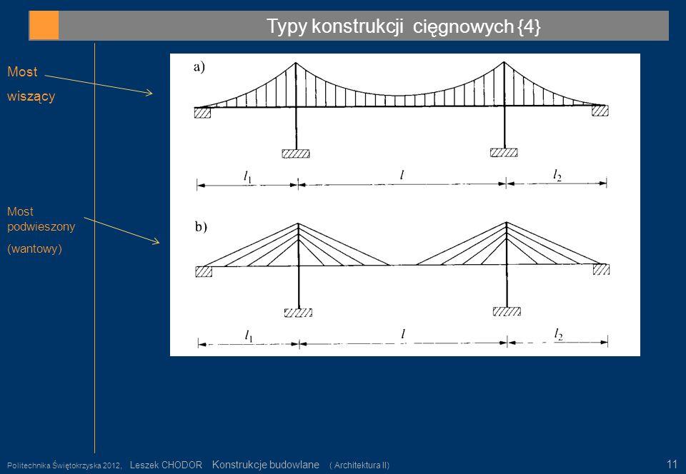 Typy konstrukcji c ięgnowych {4} Politechnika Świętokrzyska 2012, Leszek CHODOR Konstrukcje budowlane ( Architektura II) 11 Most wiszący Most podwiesz