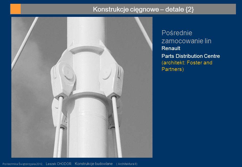 Konstrukcje cięgnowe – detale {2} Politechnika Świętokrzyska 2012, Leszek CHODOR Konstrukcje budowlane ( Architektura II) 30 Pośrednie zamocowanie lin