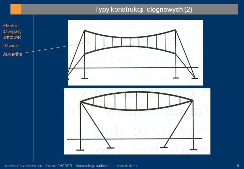 Typy konstrukcji c ięgnowych {2} Politechnika Świętokrzyska 2012, Leszek CHODOR Konstrukcje budowlane ( Architektura II) 9 Płaskie dźwigary kratowe: D